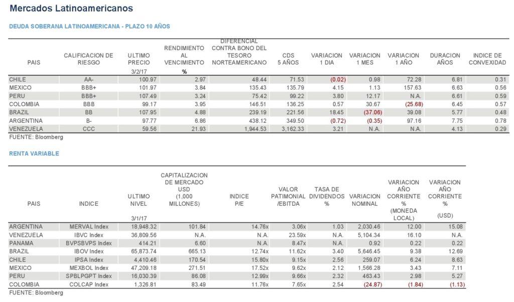 Reporte-de-Mercado-02032017-002