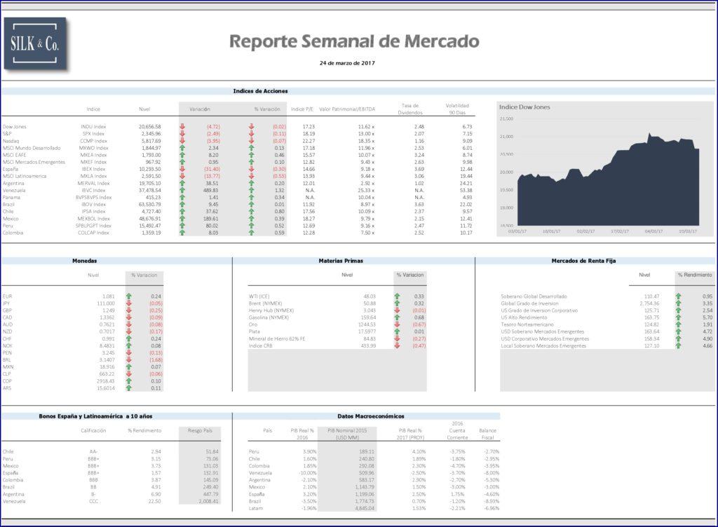 Reporte de Mercado Semanal 240317-001