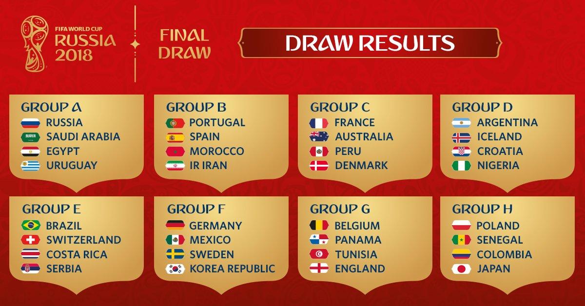 El grupo de Colombia para el Mundial de Rusia 2018 es uno de los más inciertos / Foto: FIFA