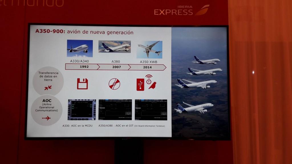 Iberia será la primera compañía en estrenar la versión mejorada del Airbus 350/900 / Foto: ALN