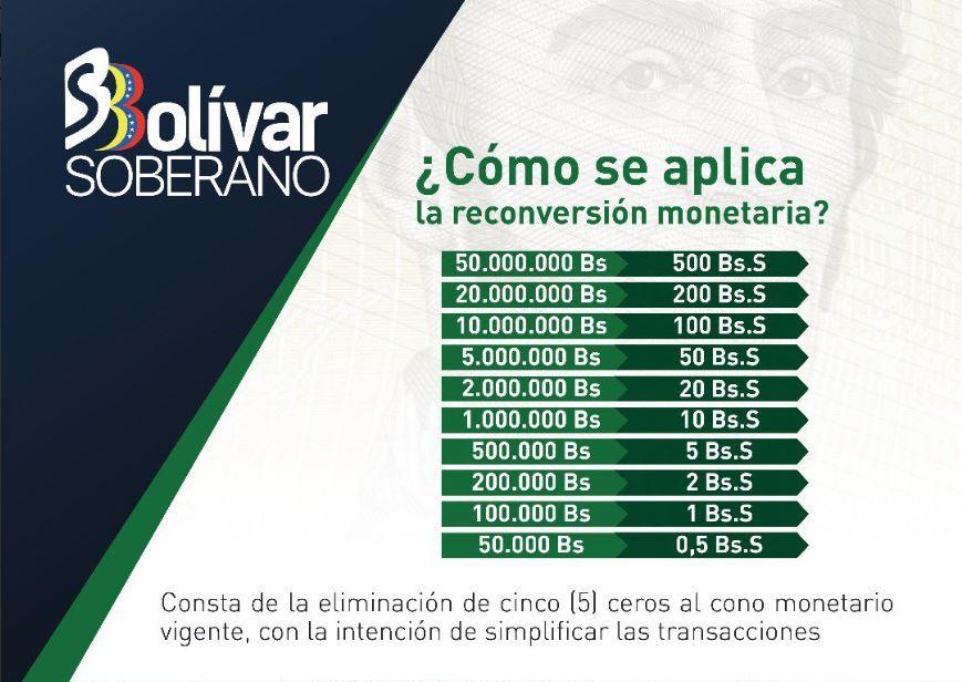 Maduro ha ofrecido otro incremento salarial en bolívares que no valen nada / Foto: BCV